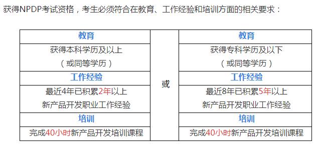 NPDP报名条件.jpg